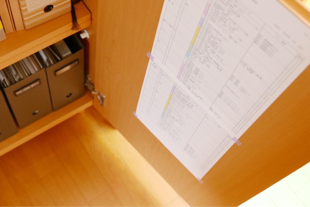 家庭の書類管理表